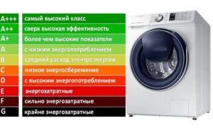 Классы энергосбережения стиральной машины